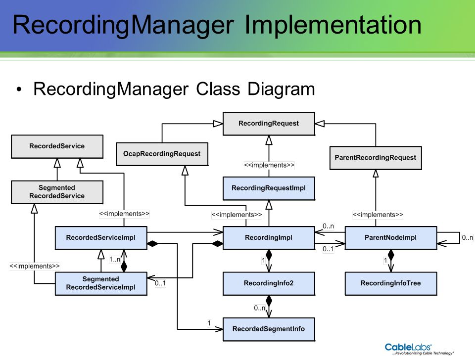 RecordingManager Implementation