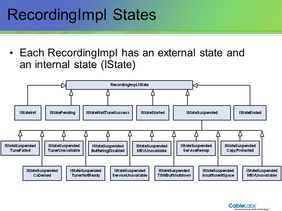 RecordingImpl States Each RecordingImpl has an external state and an internal state (IState) 98