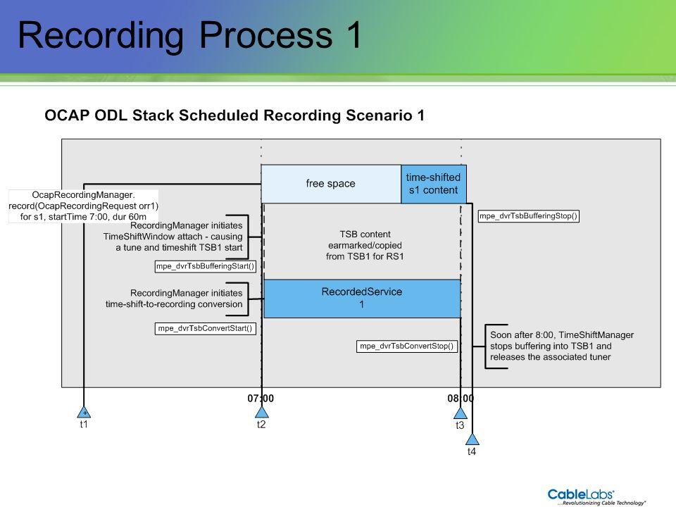 Recording Process 1 99