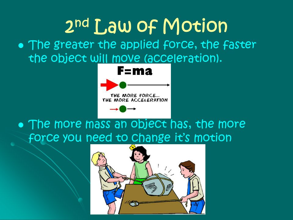 2nd Law of Motion The greater the applied force, the faster the object will move (acceleration).