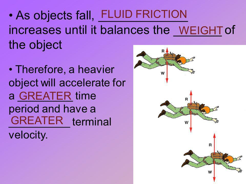 As objects fall, _____________ increases until it balances the _______ of the object