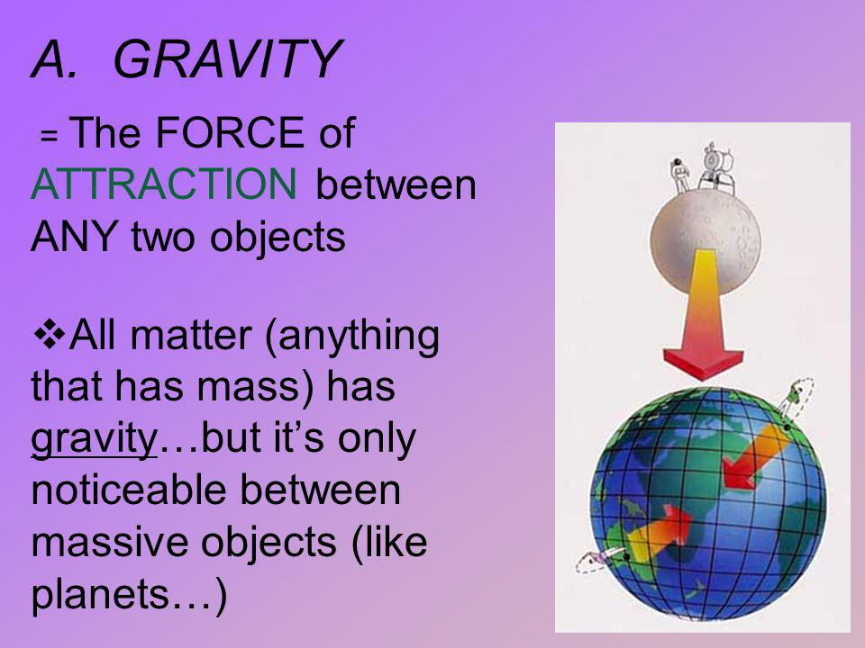 A. GRAVITY= The FORCE of ATTRACTION between ANY two objects.