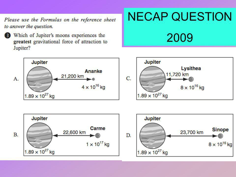 NECAP QUESTION 2009