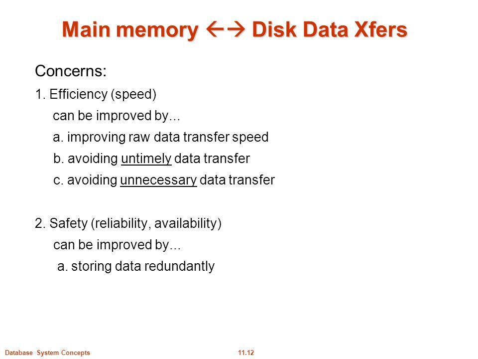 Main memory  Disk Data Xfers