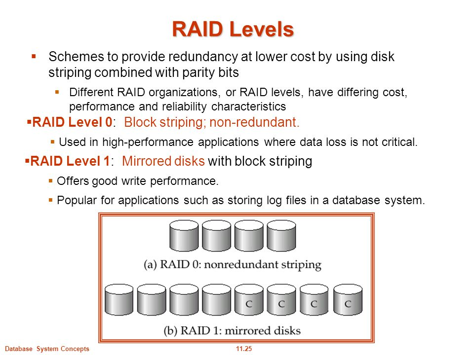 RAID Levels Schemes to provide redundancy at lower cost by using disk striping combined with parity bits.