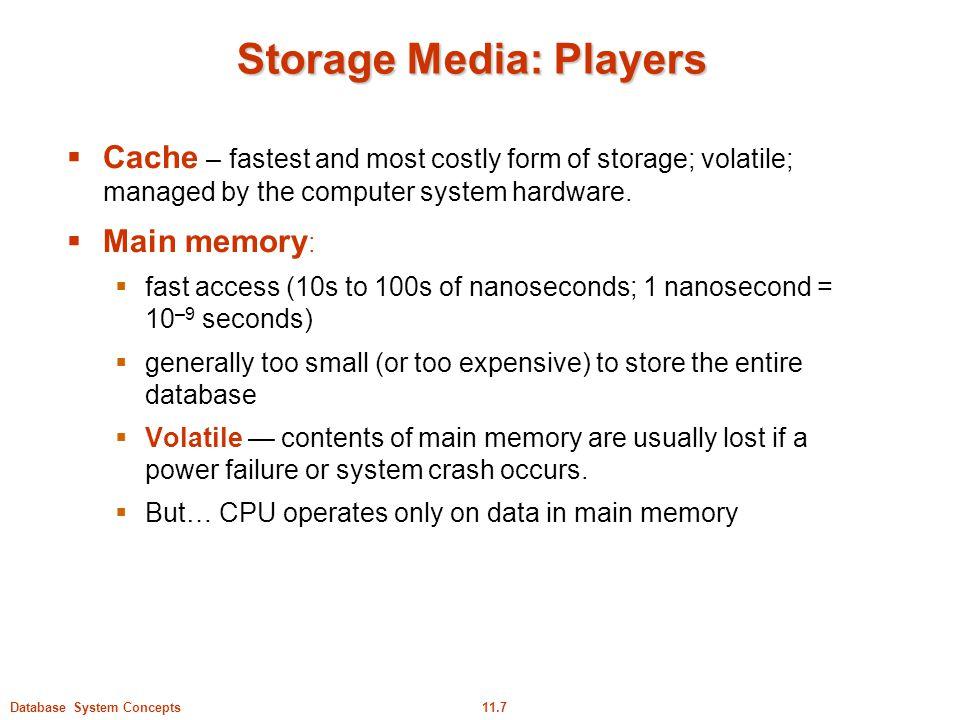 Storage Media: Players