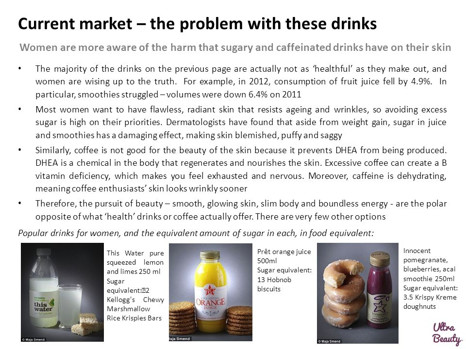 Current market – the problem with these drinks