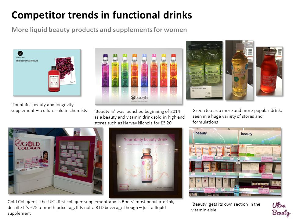 Competitor trends in functional drinks