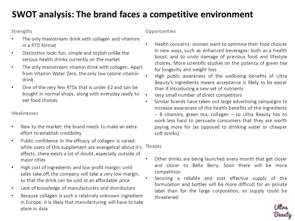 SWOT analysis: The brand faces a competitive environment