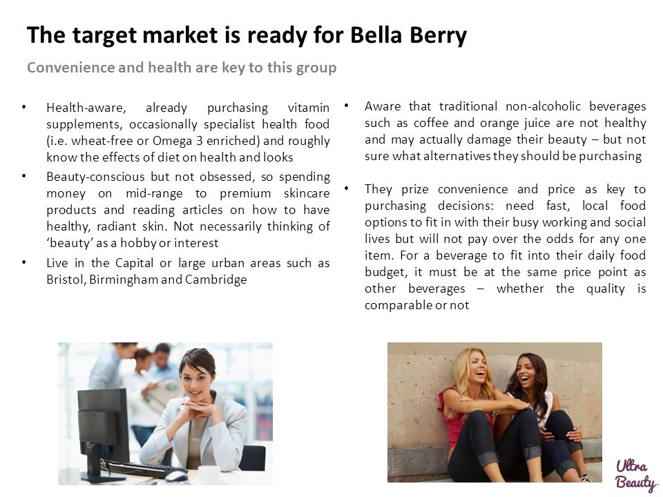 The target market is ready for Bella Berry