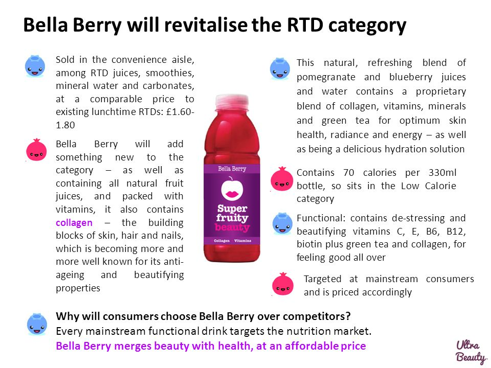 Bella Berry will revitalise the RTD category