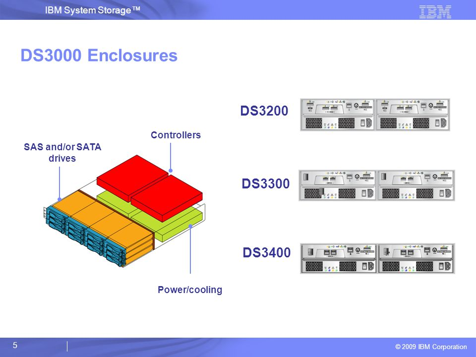 DS3000 Enclosures DS3200 DS3300 DS3400 Controllers