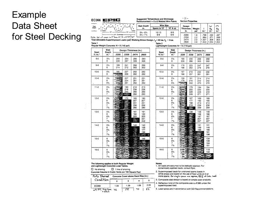 Example Data Sheet for Steel Decking