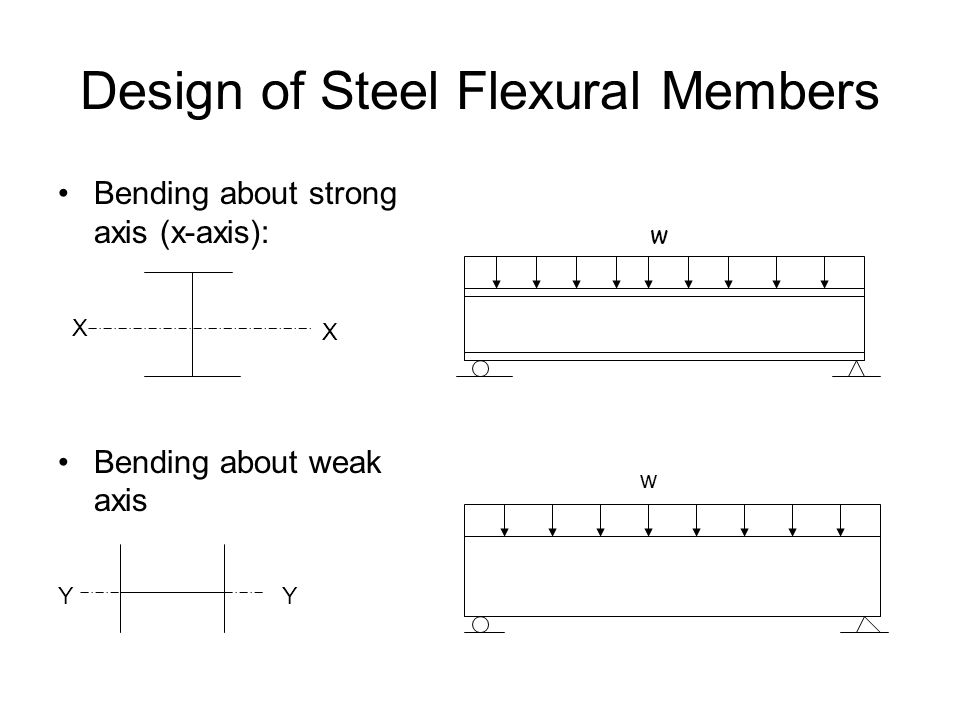Design of Steel Flexural Members