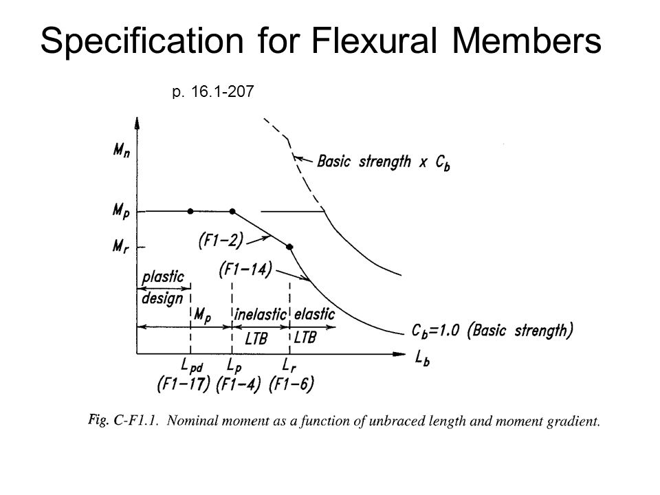 Specification for Flexural Members p. 16.1-207