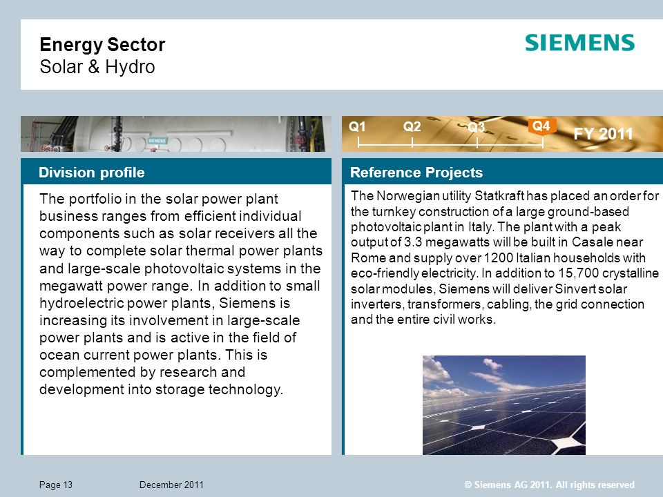 Energy Sector Solar & Hydro