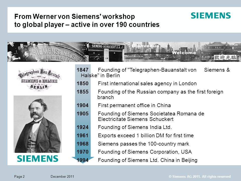 From Werner von Siemens workshop to global player – active in over 190 countries