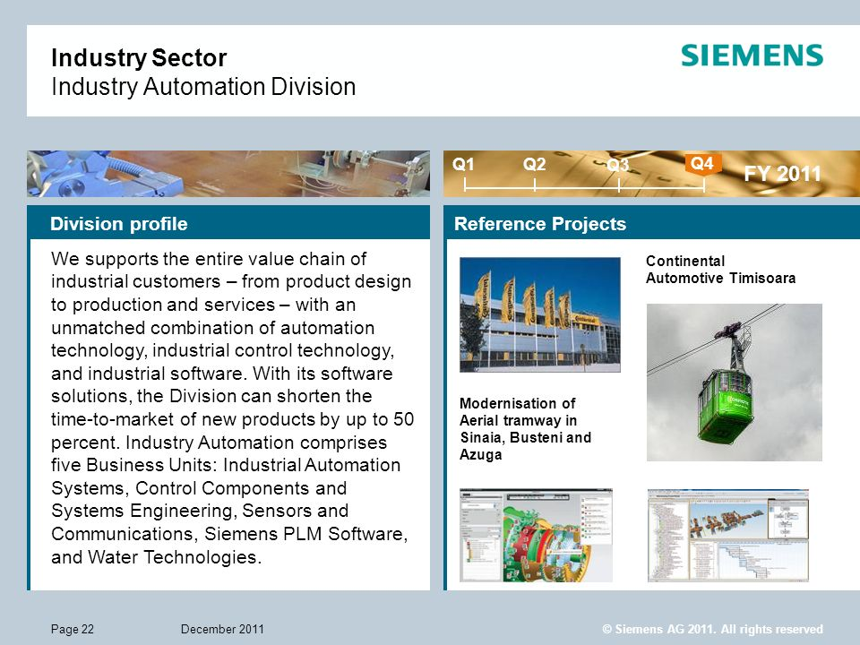 Industry Sector Industry Automation Division