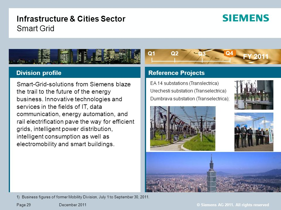 Infrastructure & Cities Sector Smart Grid