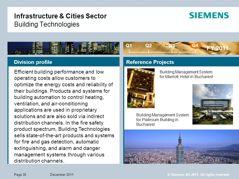 Infrastructure & Cities Sector Building Technologies