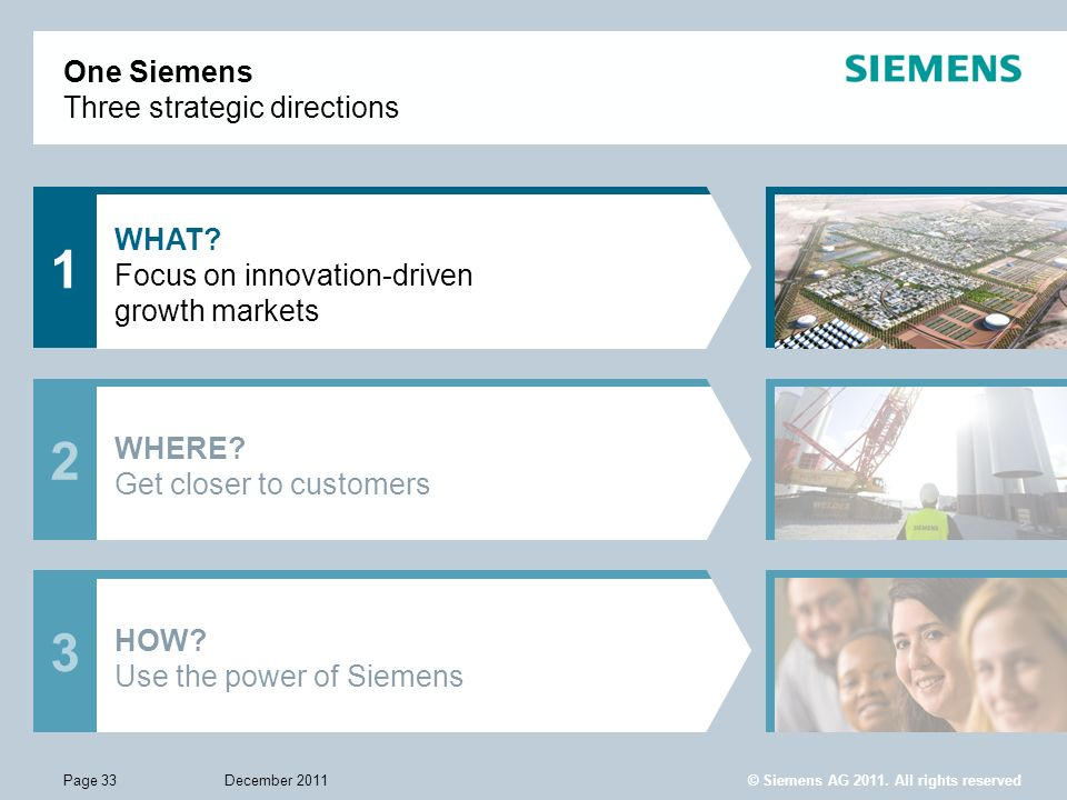 One Siemens Three strategic directions