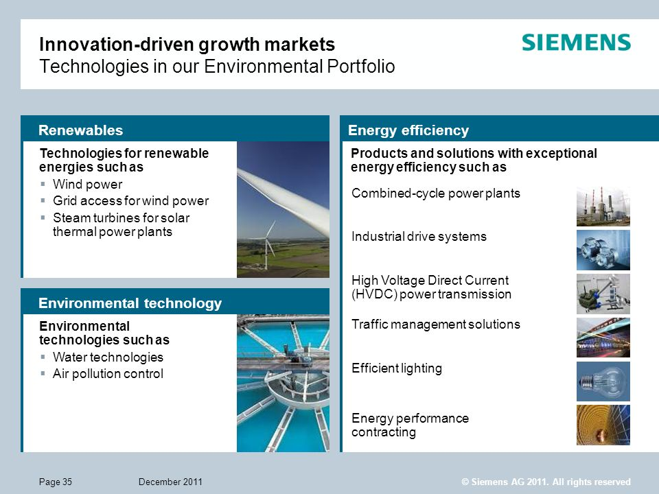 Innovation-driven growth markets Technologies in our Environmental Portfolio