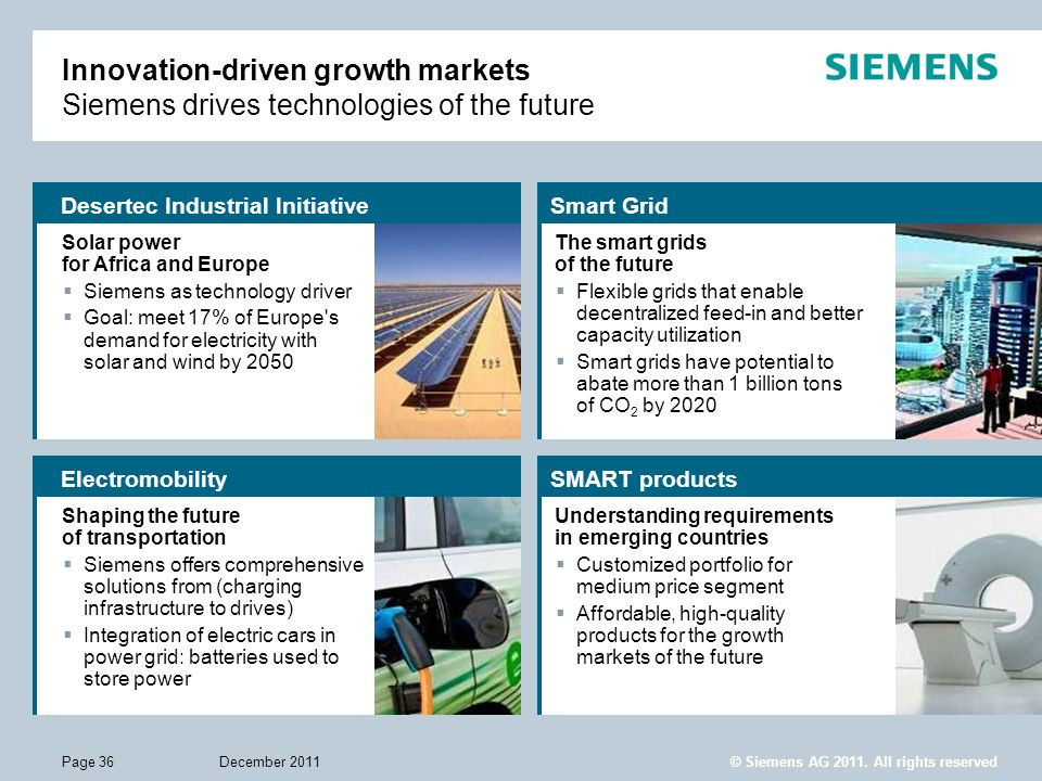 Innovation-driven growth markets Siemens drives technologies of the future