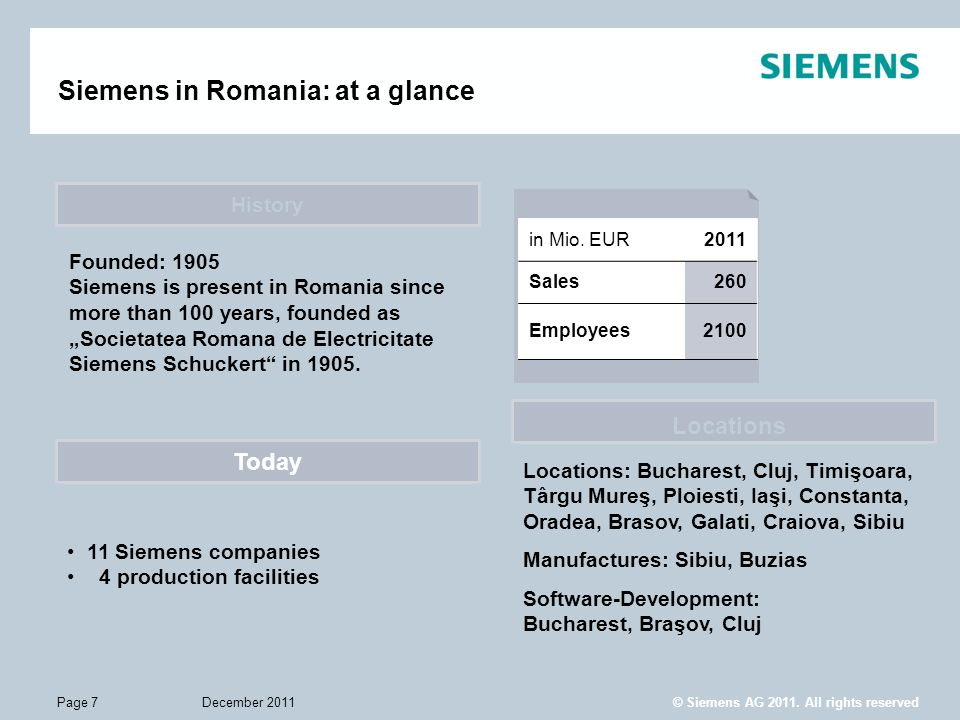 Siemens in Romania: at a glance