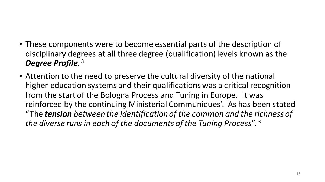 These components were to become essential parts of the description of disciplinary degrees at all three degree (qualification) levels known as the Degree Profile. 3