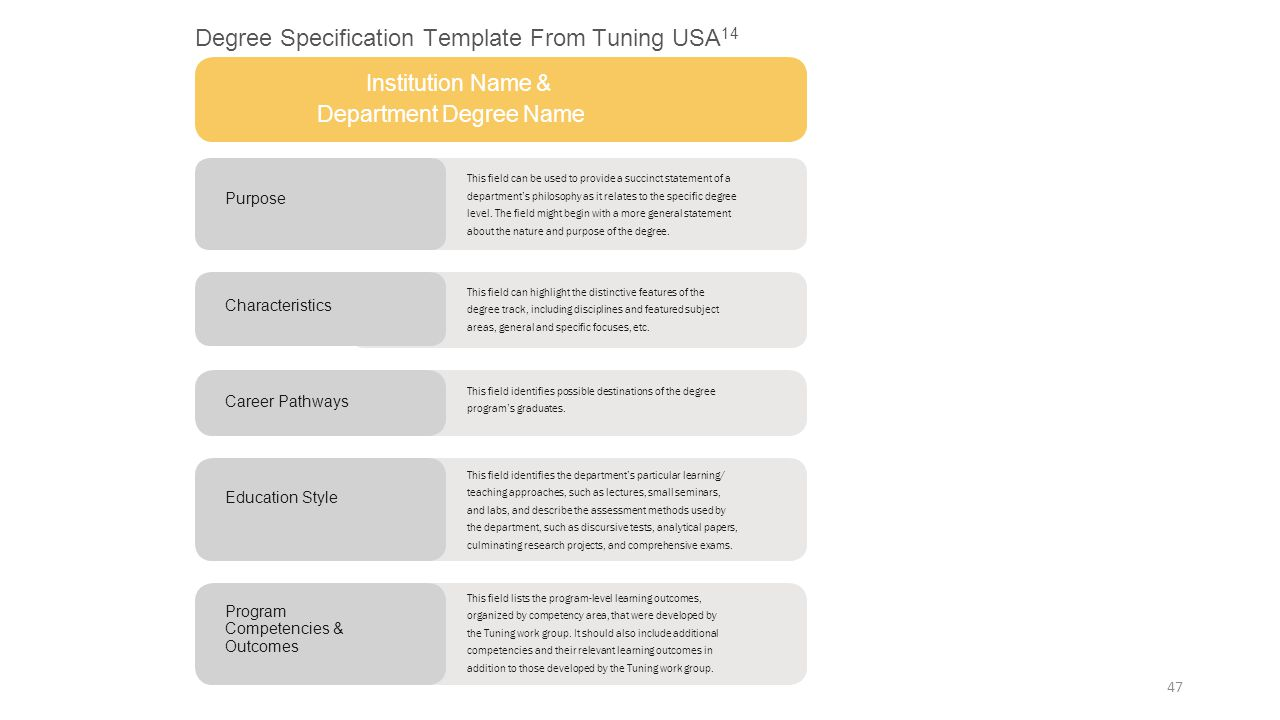 Degree Specification Template From Tuning USA14