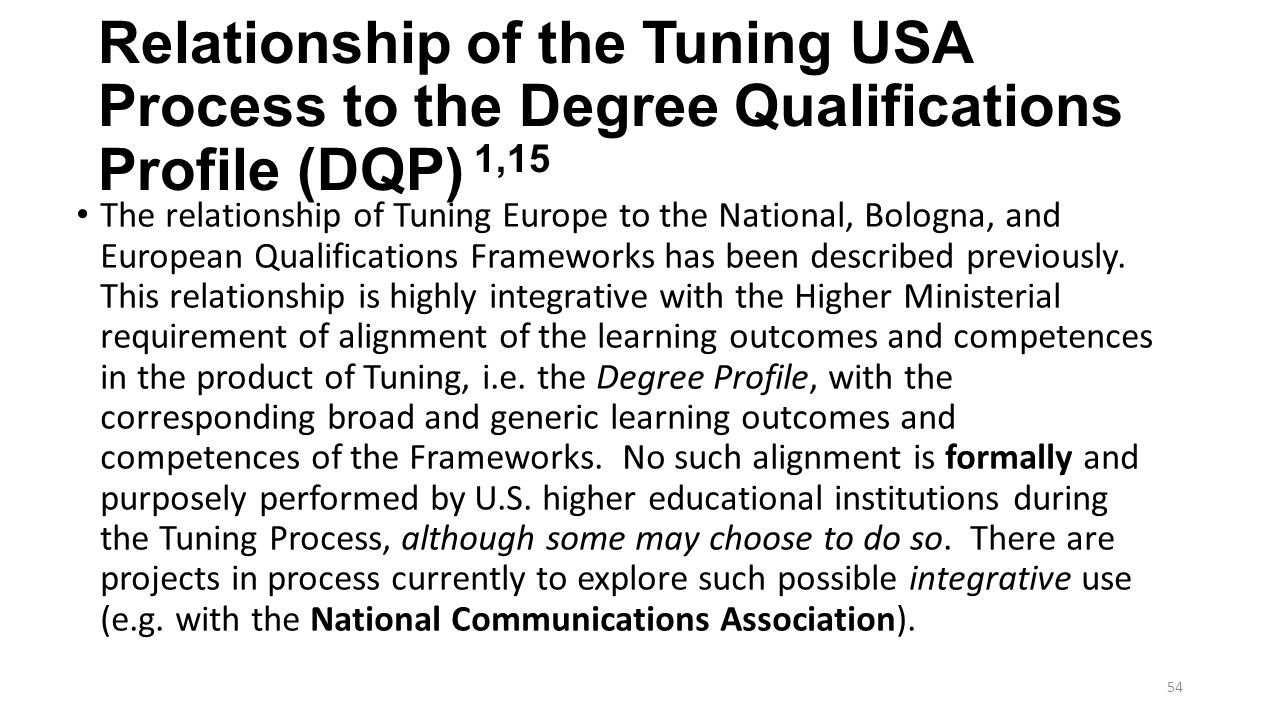 Relationship of the Tuning USA Process to the Degree Qualifications Profile (DQP) 1,15