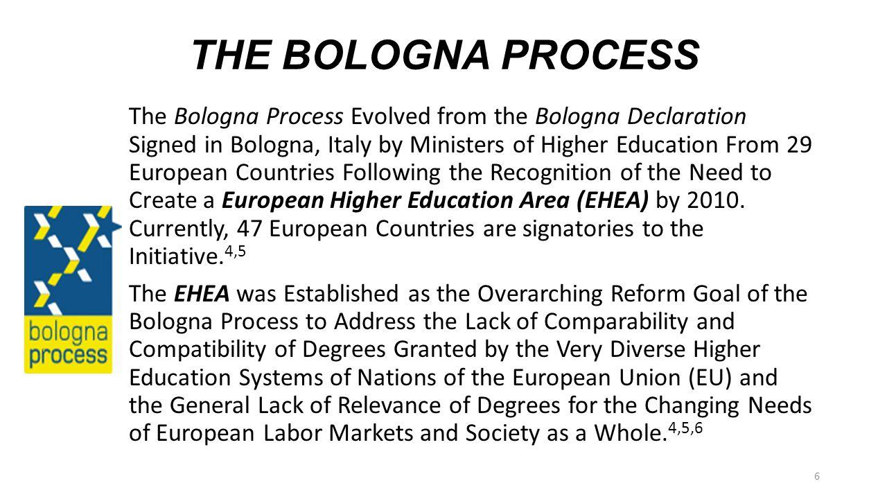 THE BOLOGNA PROCESS