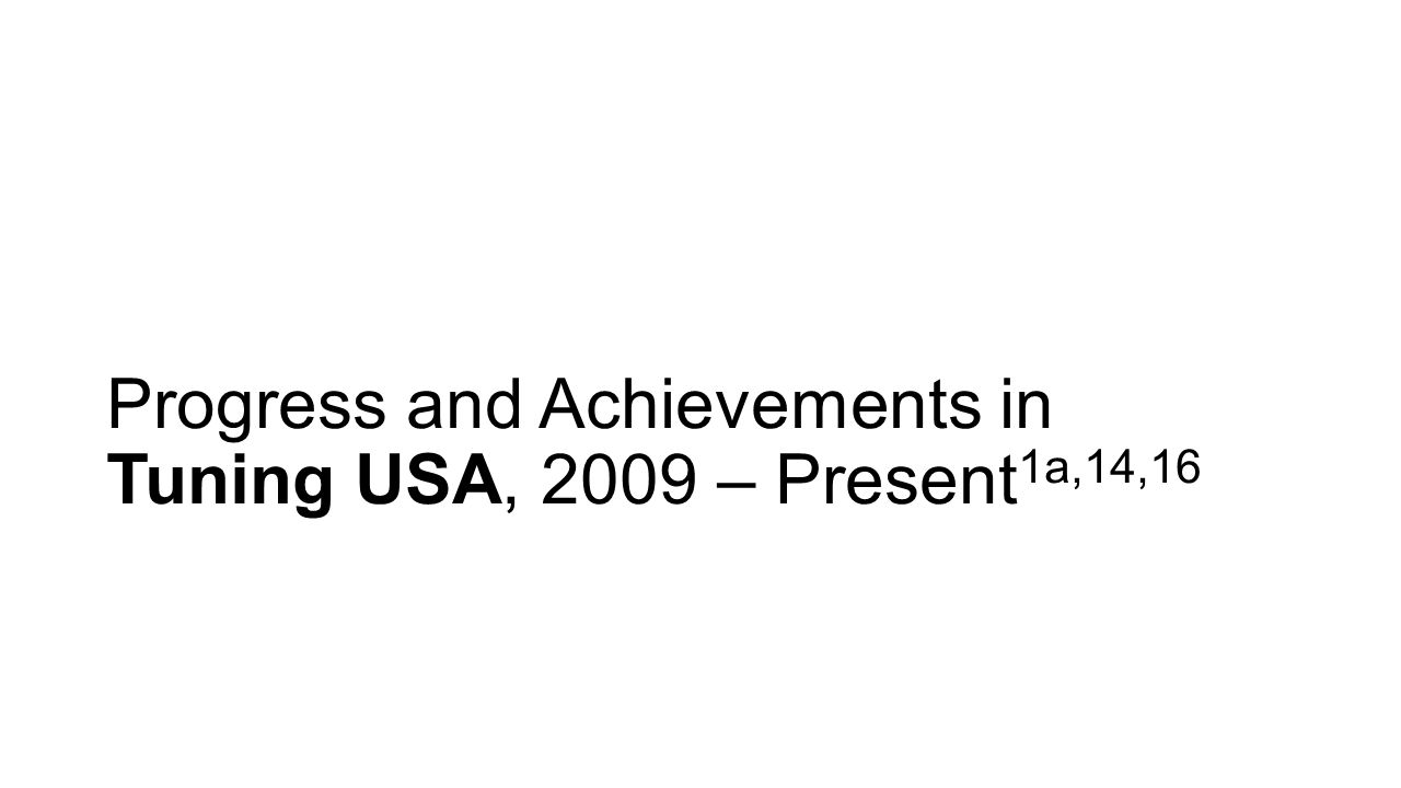 Progress and Achievements in Tuning USA, 2009 – Present1a,14,16