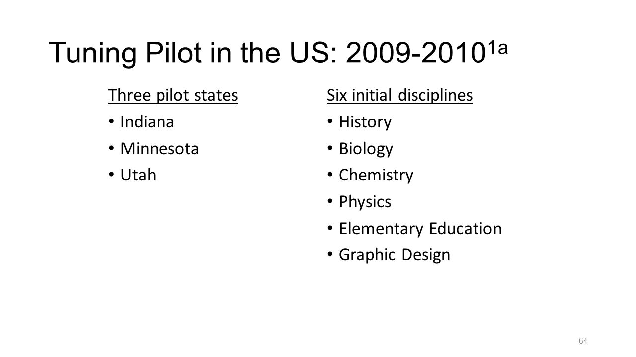 Tuning Pilot in the US: 2009-20101a