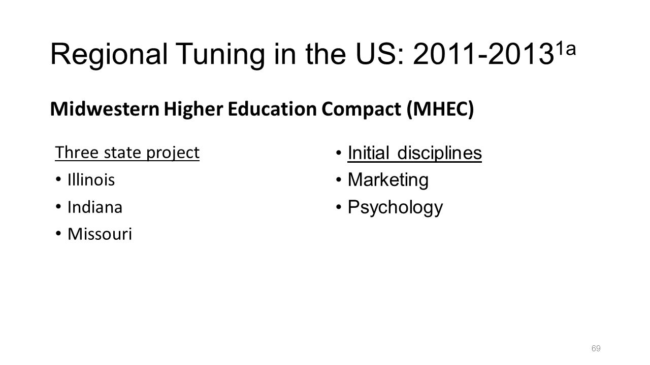 Regional Tuning in the US: 2011-20131a