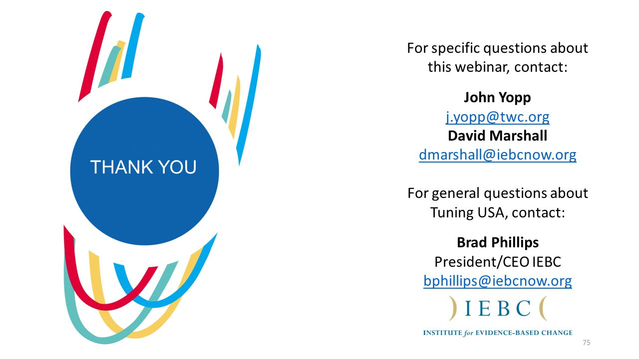 THANK YOU For specific questions about this webinar, contact: