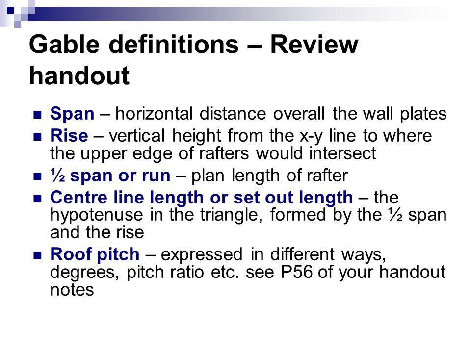 Gable definitions – Review handout