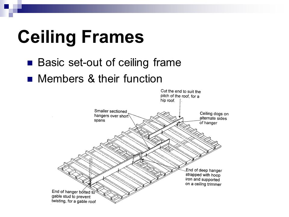 Ceiling Frames Basic set-out of ceiling frame Members & their function