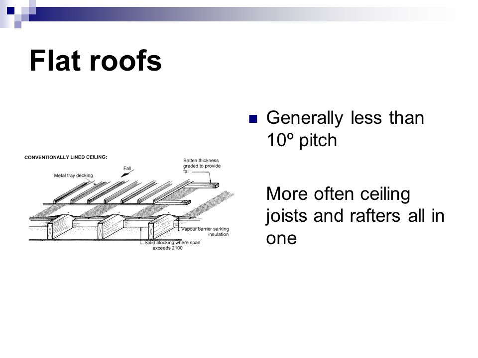 Flat roofs Generally less than 10º pitch