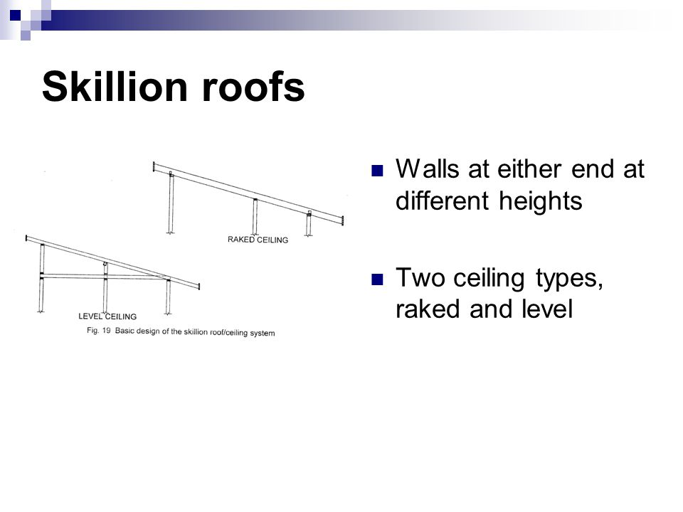 Skillion roofs Walls at either end at different heights