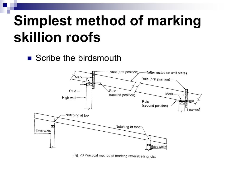 Simplest method of marking skillion roofs