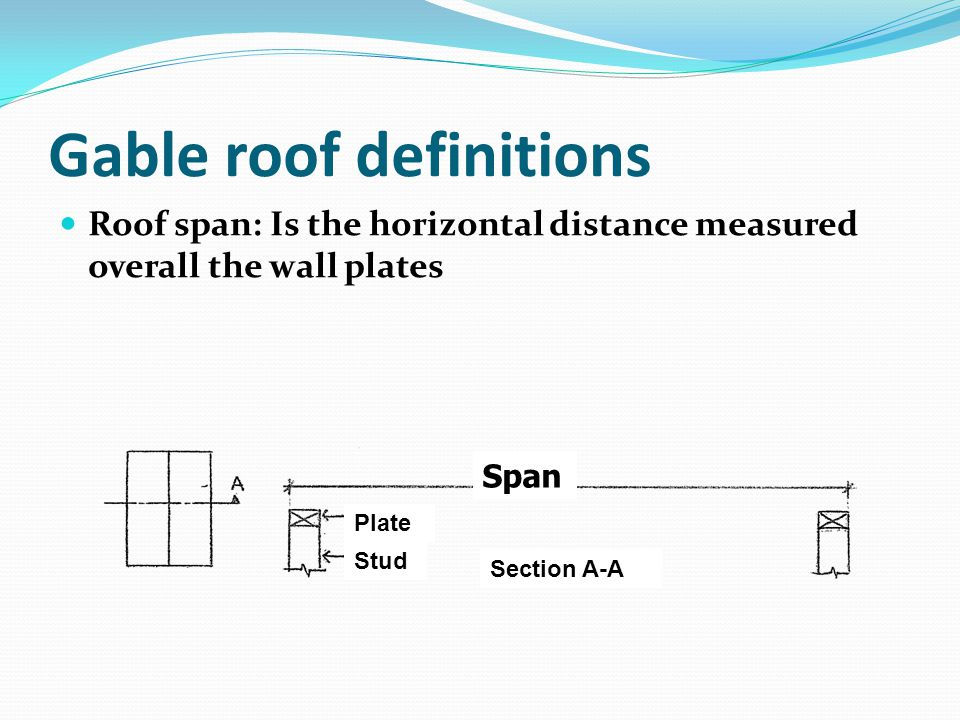 Gable roof definitions