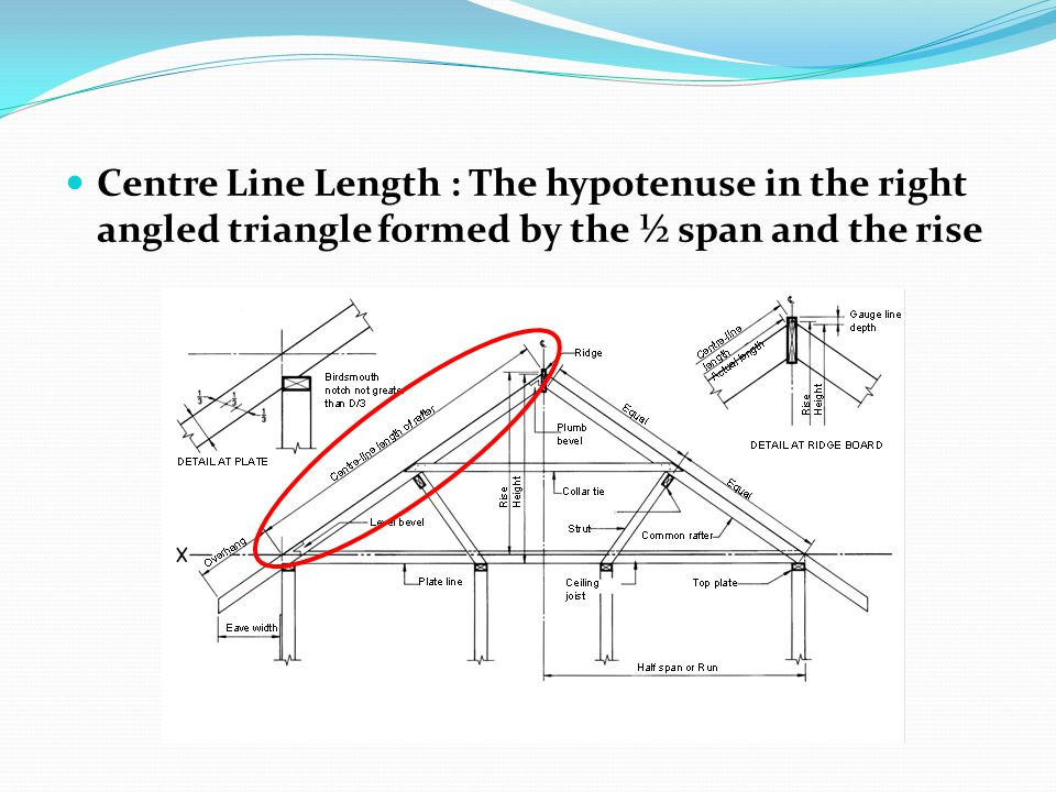 Centre Line Length : The hypotenuse in the right angled triangle formed by the ½ span and the rise