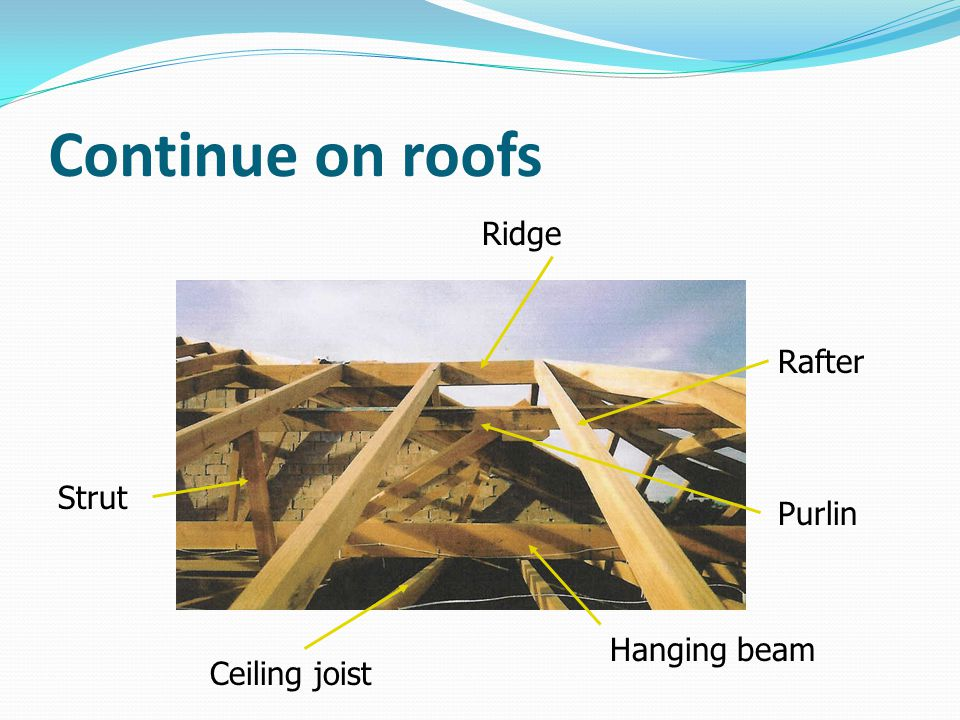Continue on roofs Ridge Rafter Strut Purlin Hanging beam Ceiling joist