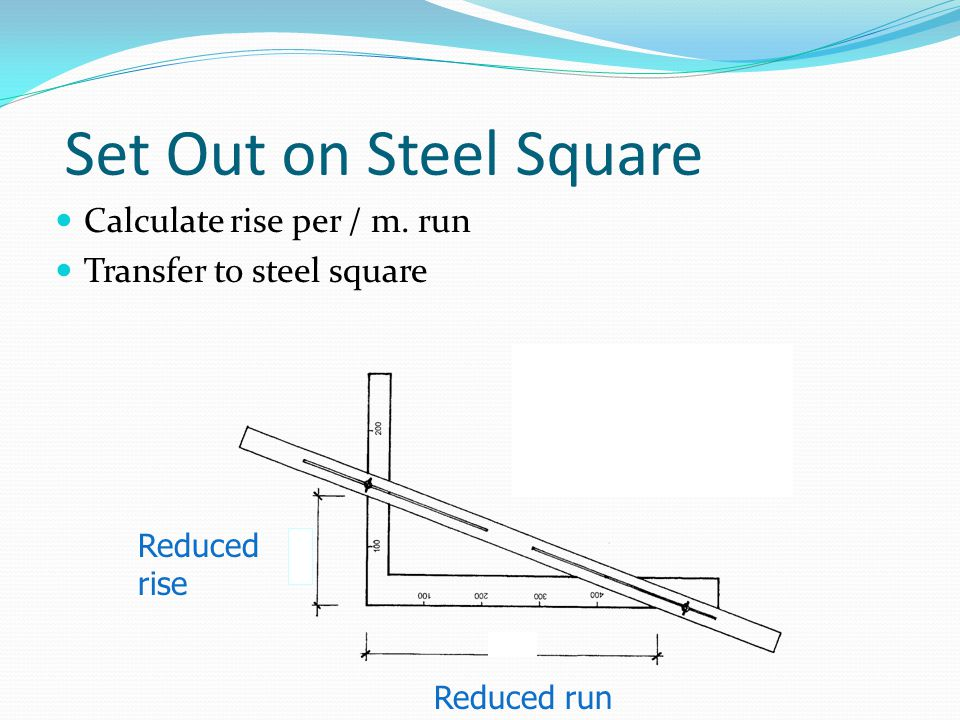 Set Out on Steel Square Calculate rise per / m. run