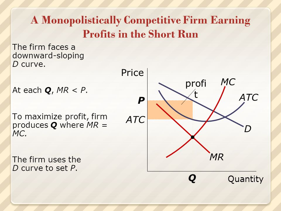 A Monopolistically Competitive Firm Earning Profits in the Short Run