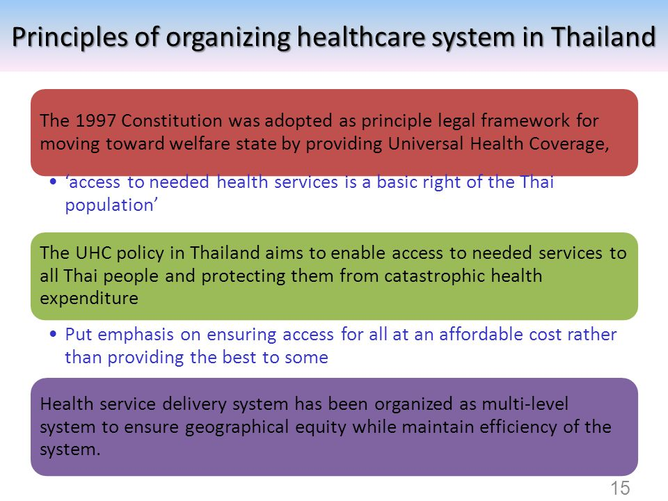 Principles of organizing healthcare system in Thailand