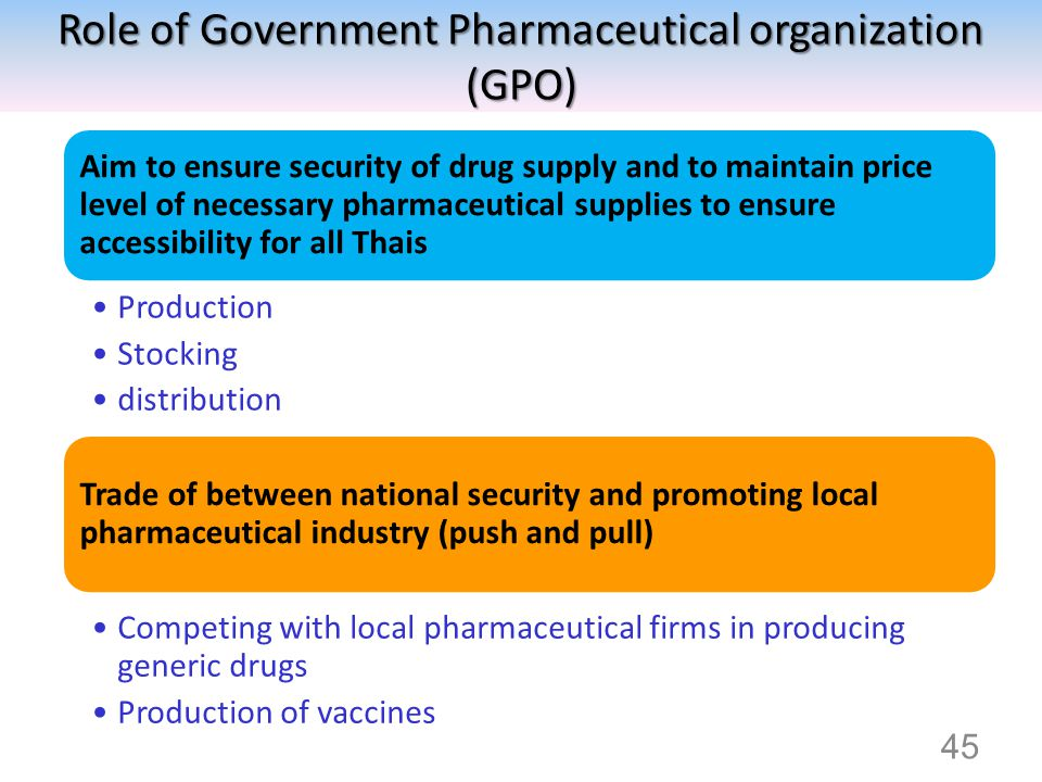 Role of Government Pharmaceutical organization (GPO)