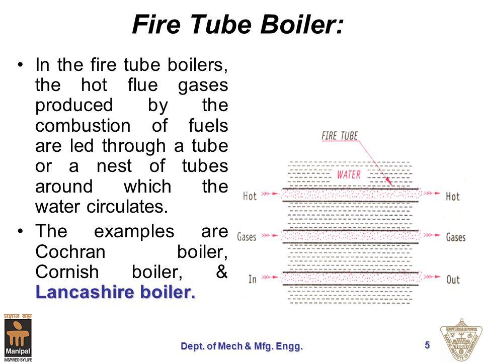 Fire Tube Boiler: