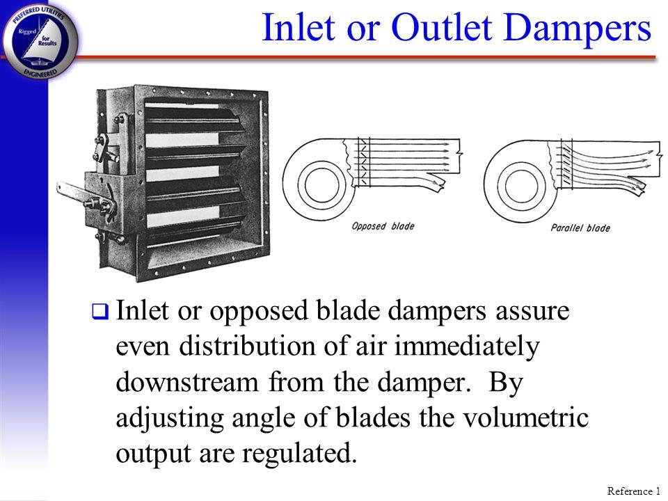 Inlet or Outlet Dampers